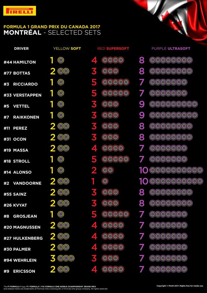 Đua xe F1, Canadian GP: Cơn đau đầu của kẻ bám đuổi - 2