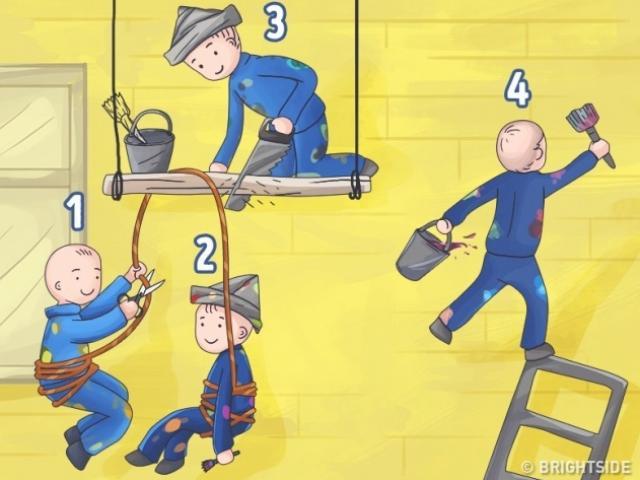 Quiz: Theo bạn, ai là kẻ ngu ngốc nhất trong bức hình