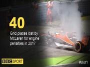 Thể thao - Video đua xe F1, Canadian GP: Đâm nhau liên hoàn và sự trở lại của Vua