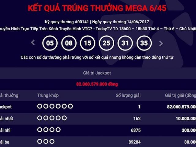 Nóng 24h qua: Đã tìm ra nơi phát hành vé Vietlott trúng 82 tỉ đồng - 6