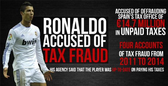 """Nghi án Real chạy tội cho Ronaldo: Sếp sòng """"bảo kê"""", CR7 thoát án tù - 1"""