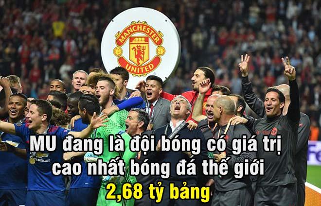 MU–Mourinho mua Morata 180 triệu bảng: Nỗi khổ của nhà giàu - 2