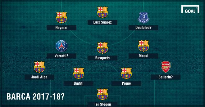Kịch bản điên rồ: Messi bất mãn Valverde, đến Real thay Ronaldo - 1
