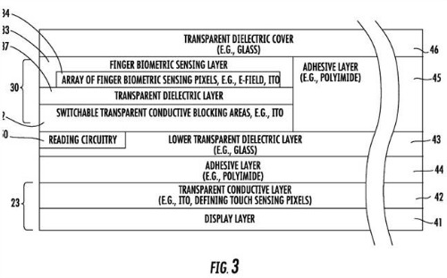 iPhone 8 và công nghệ máy quét dấu vân tay trong tương lai - 3