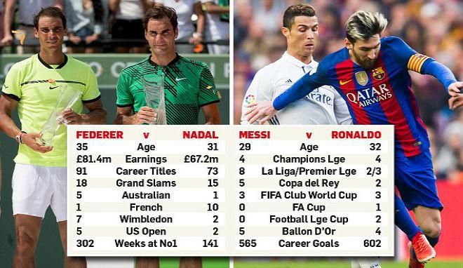 "Federer - Nadal: Trận chiến thế kỷ ""Messi - Ronaldo"" ở Wimbledon - 3"