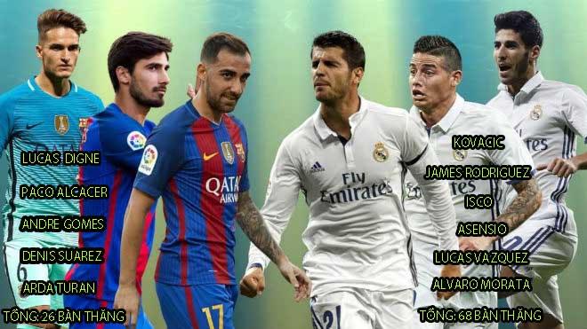 Real vĩ đại hơn Barca: Triệu lý do không thể chối cãi - ảnh 3