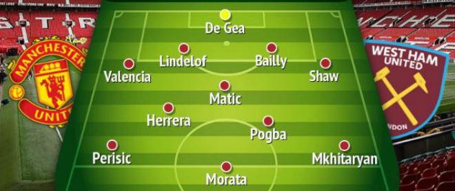 Đội hình MU khai mạc Ngoại hạng Anh: Morata sát cánh 3 tân binh - ảnh 2