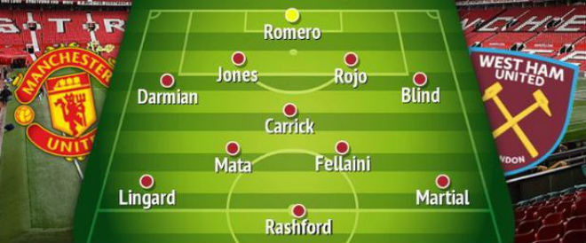 Đội hình MU khai mạc Ngoại hạng Anh: Morata sát cánh 3 tân binh - ảnh 3