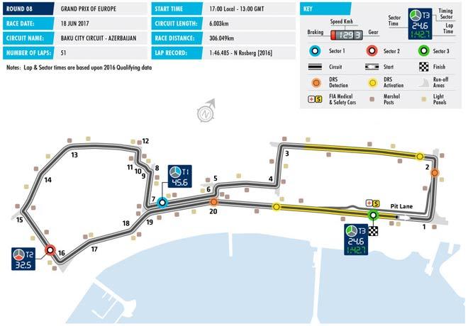 Đua xe F1, Azerbaijan GP: Chiến trường siêu tốc nhưng đầy hiểm họa - 2