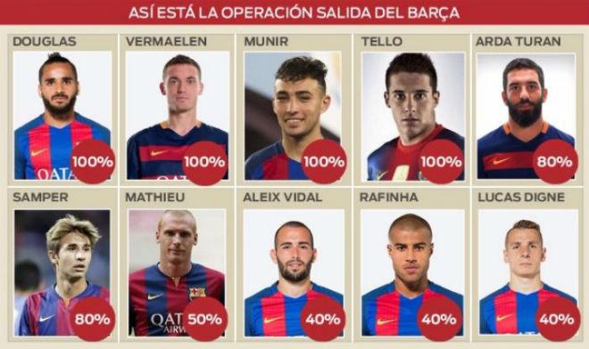 """Barca thanh lí 10 SAO: Messi chuẩn bị """"lên chức"""" - 1"""