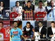 Trắc nghiệm bóng đá: Chuyển nhượng - Vén màn những thương vụ triệu đô