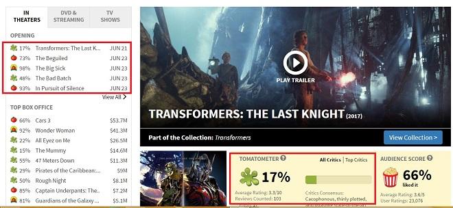 """Transformers 5: Vì đâu cả đạo diễn lẫn diễn viên đều """"bỏ chạy""""? - 3"""