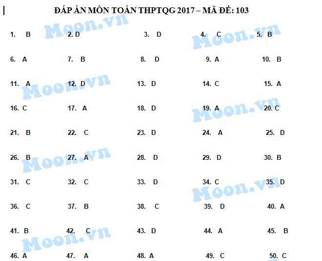 HOT: Gợi ý giải đề thi tốt nghiệp THPT Quốc Gia môn Toán - 2