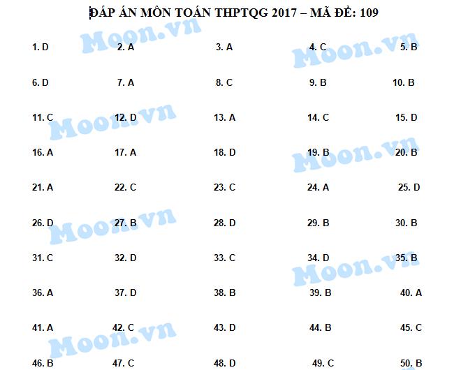 HOT: Gợi ý giải đề thi tốt nghiệp THPT Quốc Gia môn Toán - 7