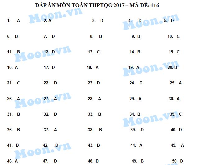 HOT: Gợi ý giải đề thi tốt nghiệp THPT Quốc Gia môn Toán - 12