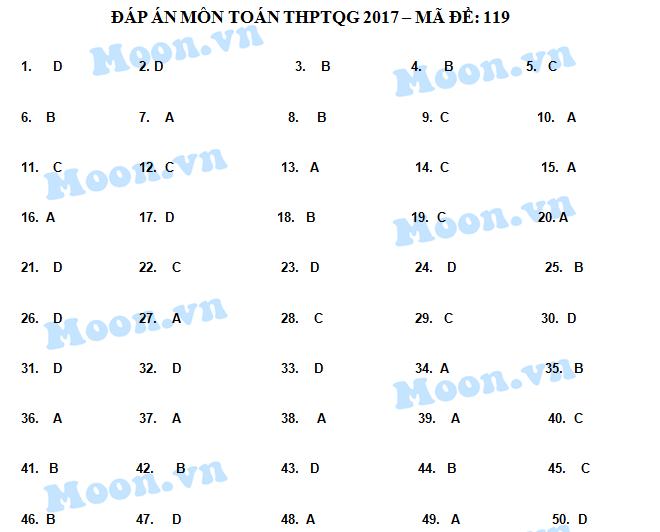 HOT: Gợi ý giải đề thi tốt nghiệp THPT Quốc Gia môn Toán - 14