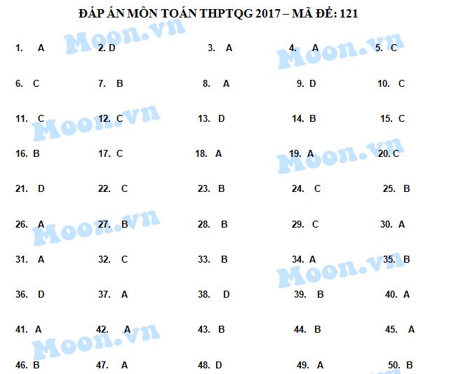 HOT: Gợi ý giải đề thi tốt nghiệp THPT Quốc Gia môn Toán - 16