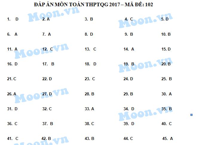 HOT: Gợi ý giải đề thi tốt nghiệp THPT Quốc Gia môn Toán - 1