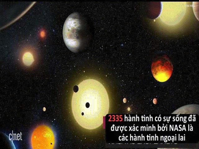 Phát hiện 10 hành tinh giống trái đất ngoài hệ mặt trời