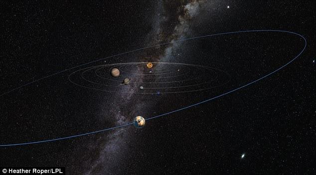"""Hành tinh thứ 10 to như sao Hỏa ở """"ngay gần"""" Trái đất? - 3"""