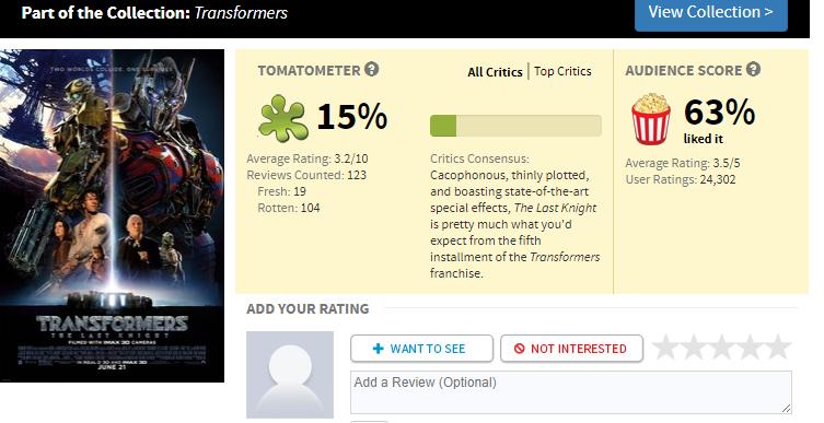 Transformers 5 bị fan chỉ trích vì chẳng có gì ngoài kỹ xảo - 19