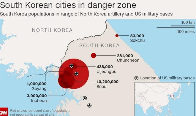 Vì sao cả Mỹ và Triều Tiên đều ngại chiến tranh tổng lực? - 2