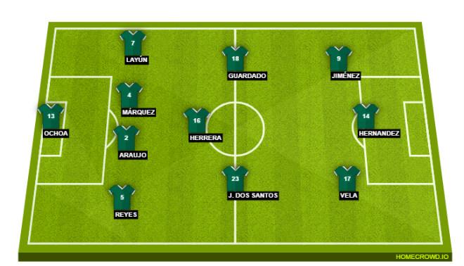 Bồ Đào Nha – New Zealand: Ronaldo đừng đùa với kẻ sa cơ - 5