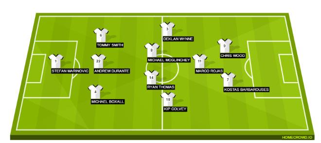 Bồ Đào Nha – New Zealand: Ronaldo đừng đùa với kẻ sa cơ - 3