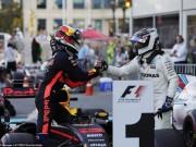 Thể thao - Video đua xe F1, Azerbaijan GP: Siêu sao bẽ mặt