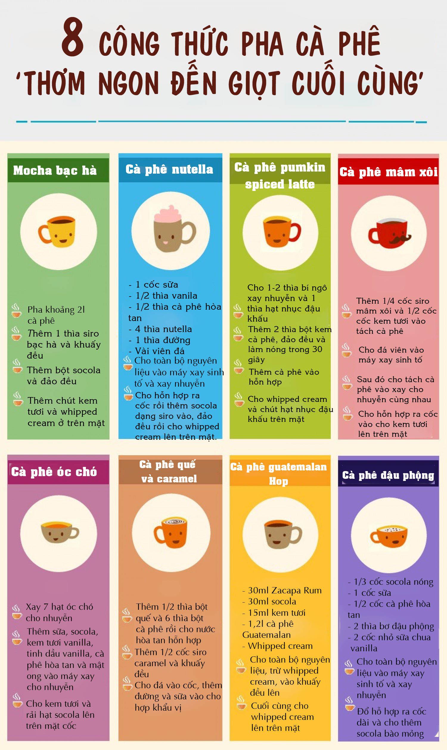 """Công thức pha 8 loại cà phê """"thơm ngon đến giọt cuối cùng"""" - 1"""