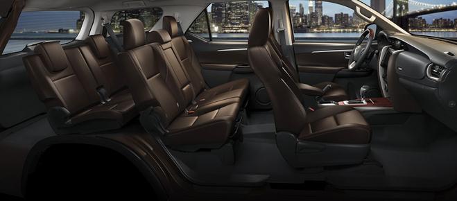 So sánh Toyota Fortuner và Honda CR-V - 10
