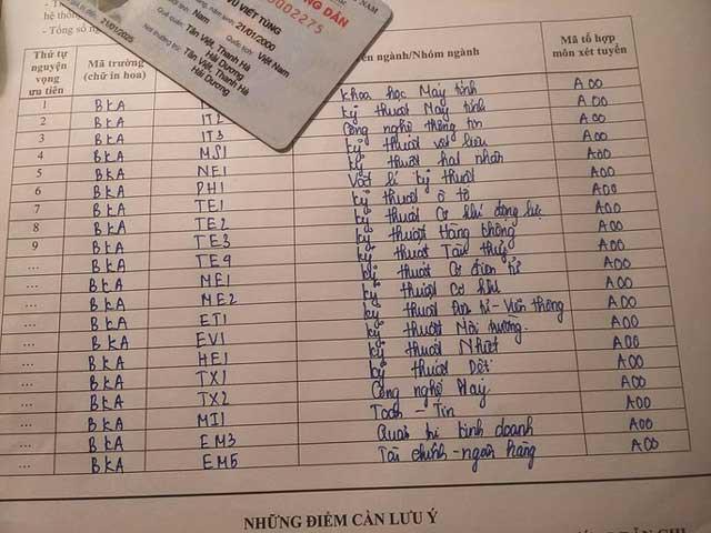 Thí sinh gây tranh cãi khi đăng ký… 24 nguyện vọng - 6
