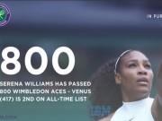 Thể thao - Tin thể thao HOT 2/7: Serena có kỷ lục mới ở Wimbledon
