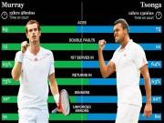 Thể thao - Chi tiết Murray – Tsonga: Set 5 chênh lệch (KT)