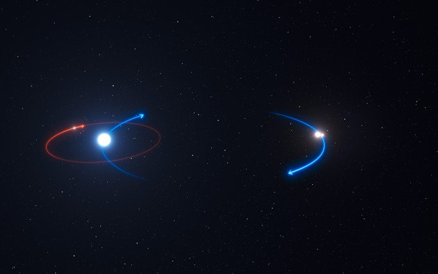 Phát hiện hành tinh cực hiếm có 3 mặt trời - 3