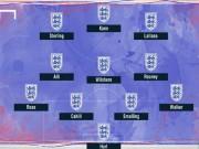 Bóng đá - Sốc: ĐT Anh độc chiếm 11 vị trí đội hình tệ nhất Euro