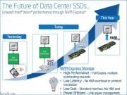 Công nghệ thông tin - Tương lai nào cho chuẩn giao diện của ổ cứng SSD?