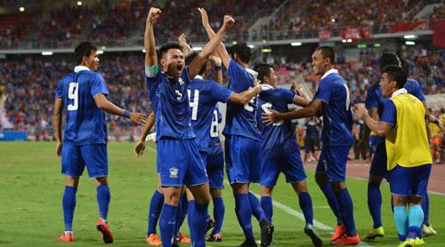 World Cup tăng lên 48 đội, Thái Lan rục rịch chuẩn bị