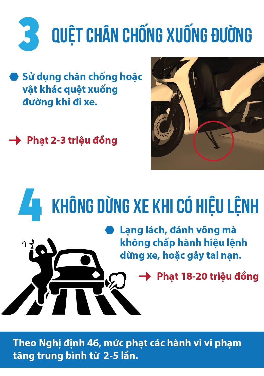 [Đồ họa] Những điểm mới trong xử phạt vi phạm giao thông - 2