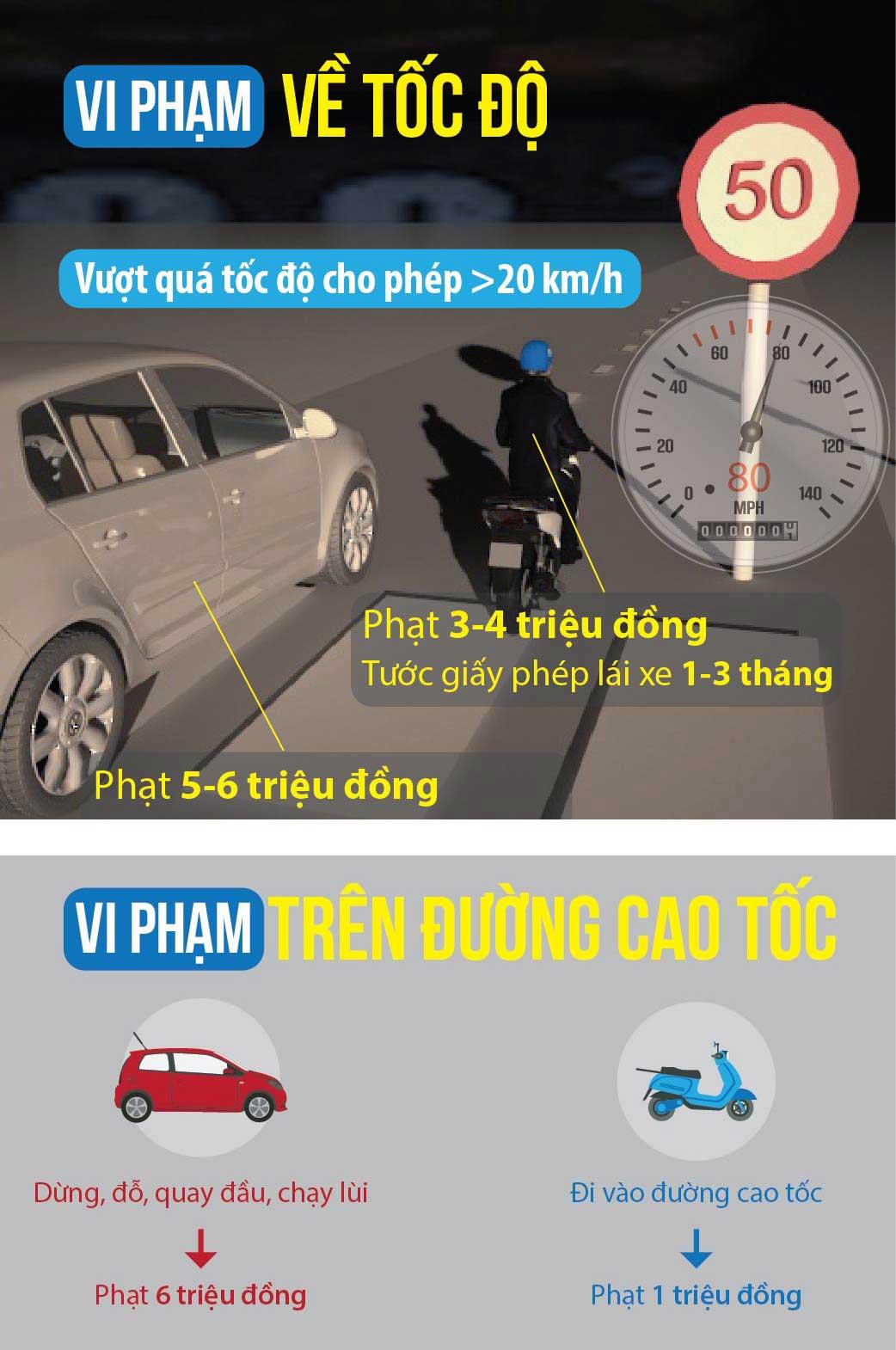 [Đồ họa] Những điểm mới trong xử phạt vi phạm giao thông - 4
