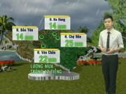 Tin tức trong ngày - Dự báo thời tiết VTV 8/8: Đồng bằng nắng nóng, vùng núi mưa to ở Bắc Bộ