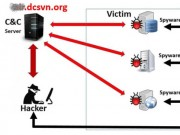 Tin tức trong ngày - Mã độc tin tặc tấn công Vietnam Airlines có tại nhiều cơ quan
