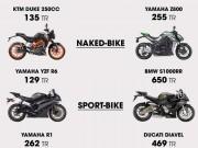 Ô tô - Thị trường mua bán xe máy cũ: Đa dạng mẫu mã và phong phú chọn lựa