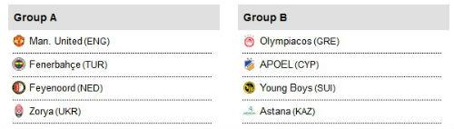 Vòng bảng Europa League: MU không may mắn - ảnh 2