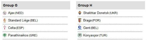 Vòng bảng Europa League: MU không may mắn - ảnh 5