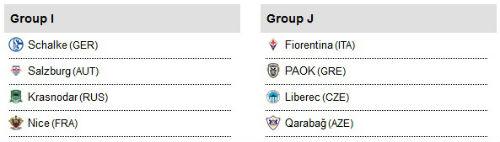 Vòng bảng Europa League: MU không may mắn - ảnh 6