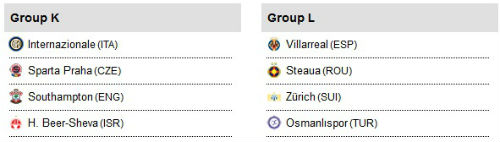 Vòng bảng Europa League: MU không may mắn - ảnh 7
