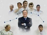 Bóng đá - Trước lệnh cấm chuyển nhượng: Real liều hơn Barca