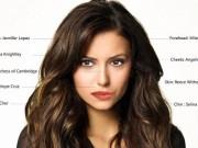 Làm đẹp - Lộ diện cô gái có gương mặt hoàn mỹ nhất thế giới