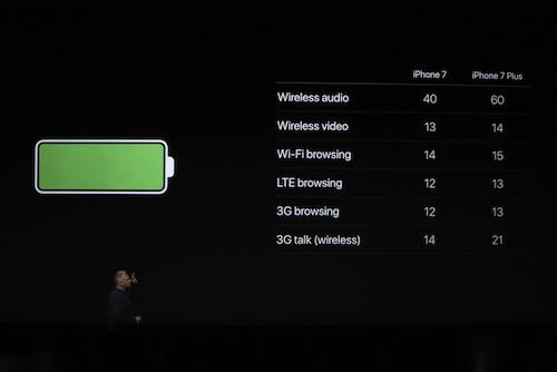 Điểm lại những nét tiêu biểu trong sự kiện ra mắt iPhone 7 của Apple - ảnh 13